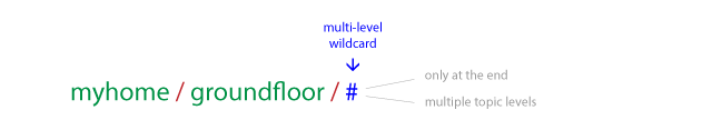 topic_wildcard_hash